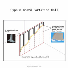 China suspended waterproof gypsum board , plasterboard , drywall ceiling