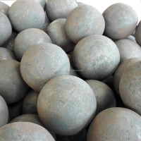 Wrought Iron Forged Steel Grinding Balls for Ball Mill Grinding and Mining
