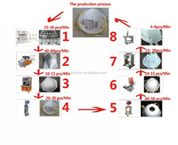 ultrasonic cup/cap 3M N95 /8210non woven dustproof mask/respirator making machine (KH-0108)