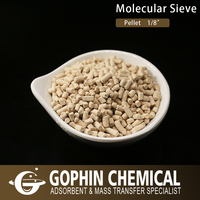Worldwide Saled Molecular Sieve 3A with MSDS & ISO certificate