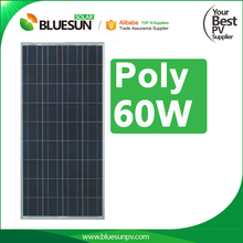 2016 cheapest hot sell Germany standard rolling solar panel