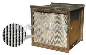 High/Medium Efficiency Panel Filter with Clapboard
