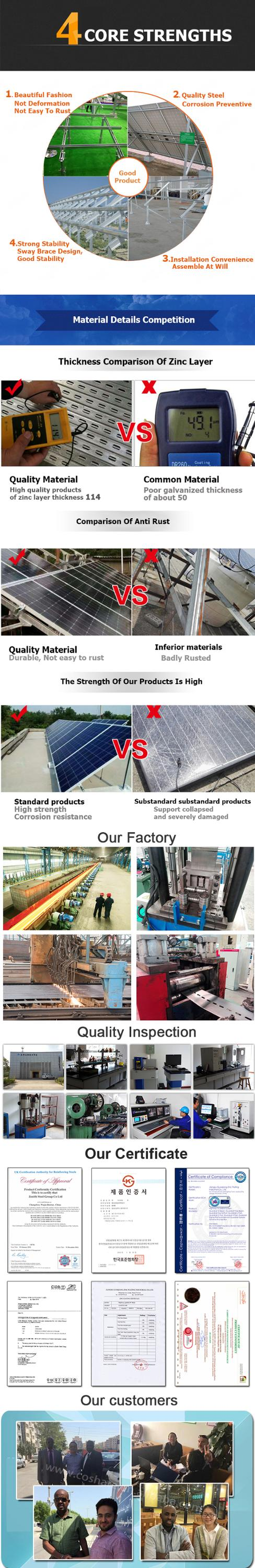 Coshare High Quality Quiet High Efficient slope roof solar bracket