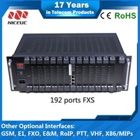 with 192 FXS ports High quality New price voip products Original unlocked ATA