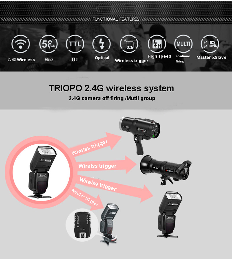 2017 TRIOPO TR-982III 2.4G Wireless HSS 1/8000s Master TTL Flash Speedlite for Nikon ,Canon Camera