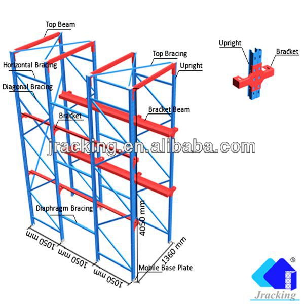 China Nanjing Jracking Steel Extra-Heavy Duty High Density Drive Thru Racking System
