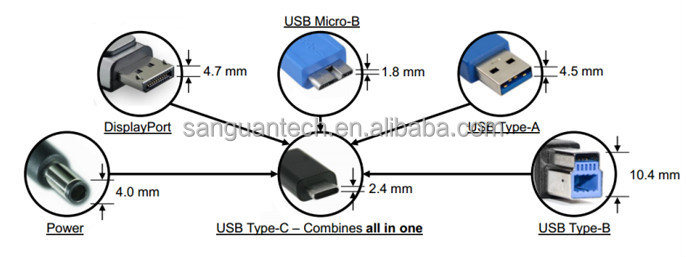 Hi- Tech Sync USB 3.0 Cable OTG USB Type C & USB Type A connector FOB Shenzhen