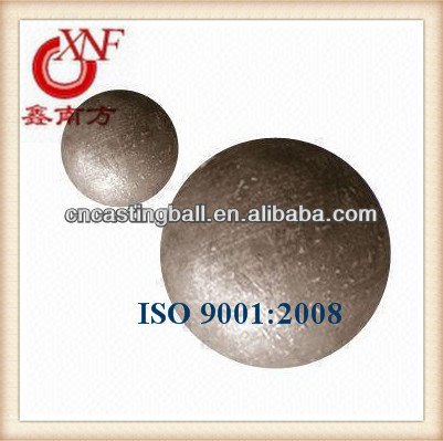 Steel Balls Forged and Rolling Grinding Media for Copper Mining