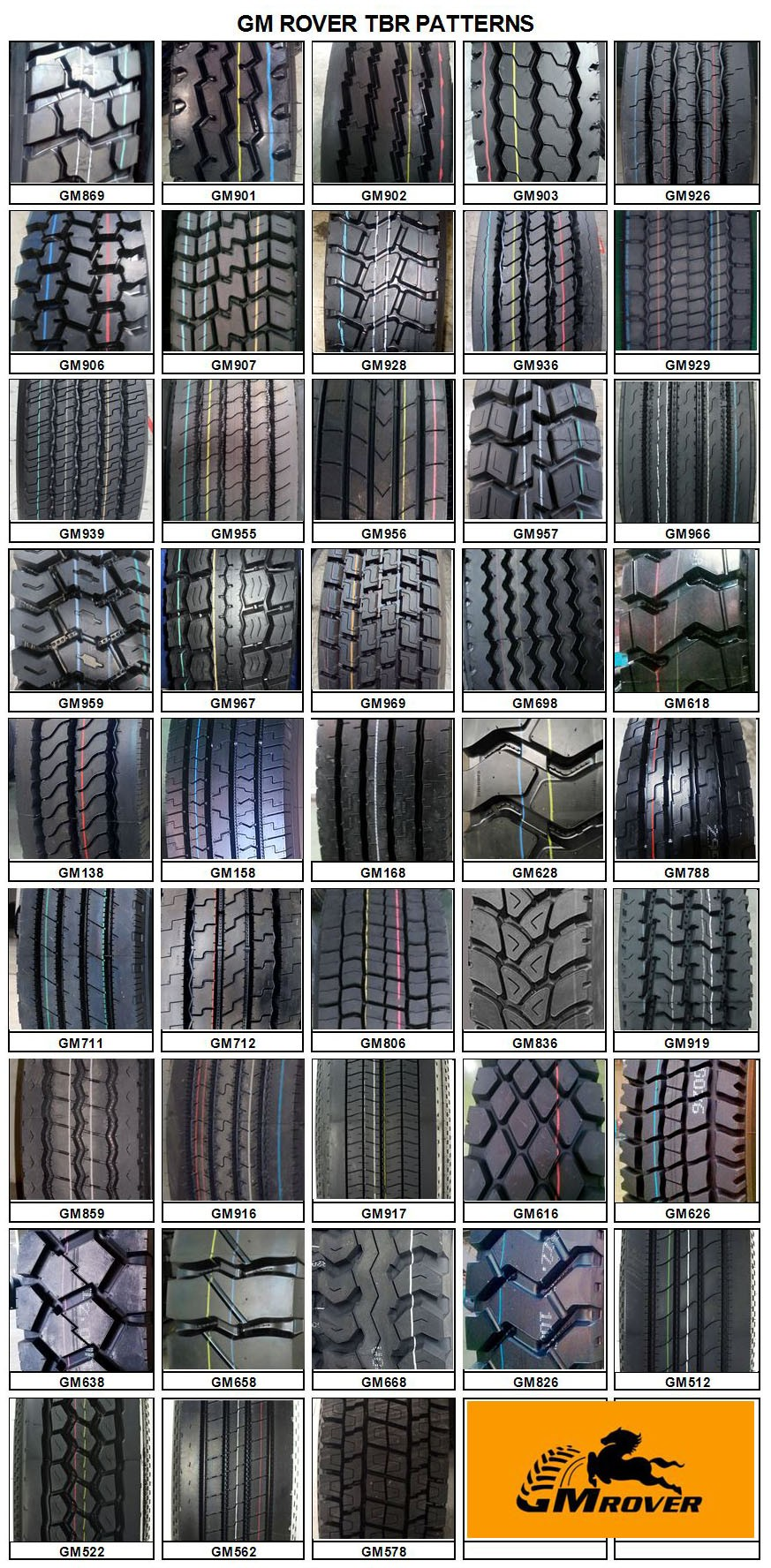 Import China Semi Tires 11R22.5 11R24.5 285/75R24.5 295/75r 22.5 Truck Tires Trailer, Steer, Driver all Position