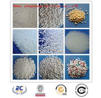 Agriculture grade Fertilizer Ammonium Sulphate and NPK