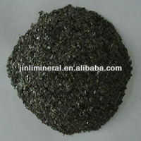 calcined mica