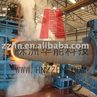 Intermediate Frequency Pipe Bending Heating furnace in machinary