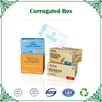 Paper Boxes with compressive strength protect goods