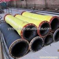 Large diameter Flexible Wire Braided Water Hose Pipe