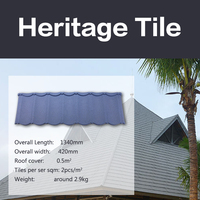 wholesale china supplier metal sheets roofing shingles with best price and lowest cost