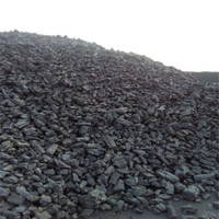 sell china metallurgical coke products manufactures