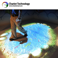 All-in-one 3d mapping Interactive Floor by projector for kids games