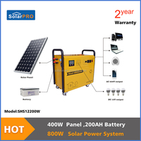 Buy 35 kw portable solar generator/solar panel installation costs ...