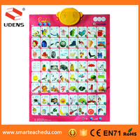 Newly wholesale wall picture Palestine Pinyin learning electronic product for children sound wall picture