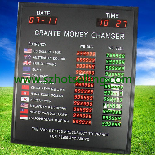 Height 3 inch led exchange rate board display in green for financi/100% Response Rate/Babbitt (Diyatel, Model No.BT18-60H50LR+G)