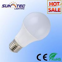 RoHS Approved Cost Effective 3.6v led bulb