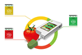 Fruits and vegetables tester with High accuracy Greentest