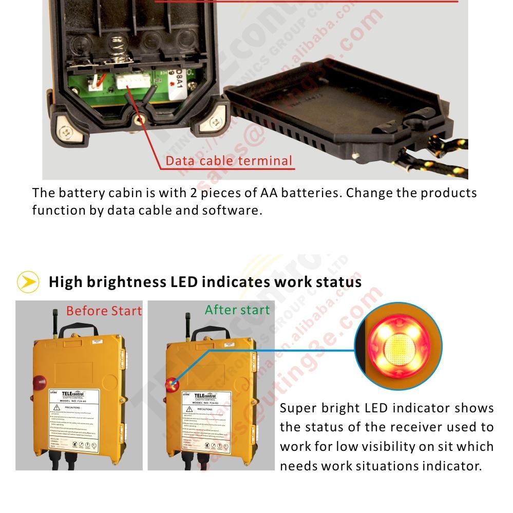 Overhead Crane Remote Safety : F bb telecrane industrial wireless remote control