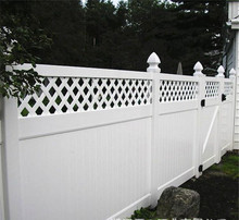 Fence Gate, Cheap Prefab Fence Panels