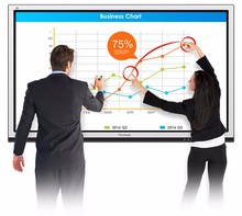 Education Business 98 Inch infrared multi touch all types cheap price iq interactive board