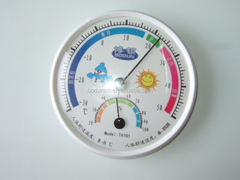 Household Thermometer Hygrometer