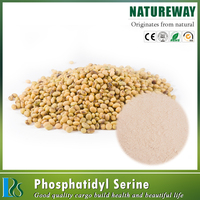 Importers of soybean meal