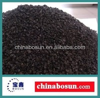 Sand blasting construction price special copper slag
