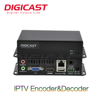 IPTV Solution MPEG-4 AVC/H.264 Full HD Video IPTV Encoder SDI IP TV Channel Strong Decoder RTSP To HD MI Decoder