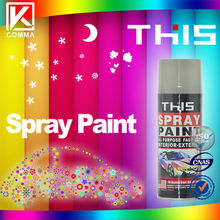 ISO&MSDS THIS/f1 Aerosol Paint Spray Colors