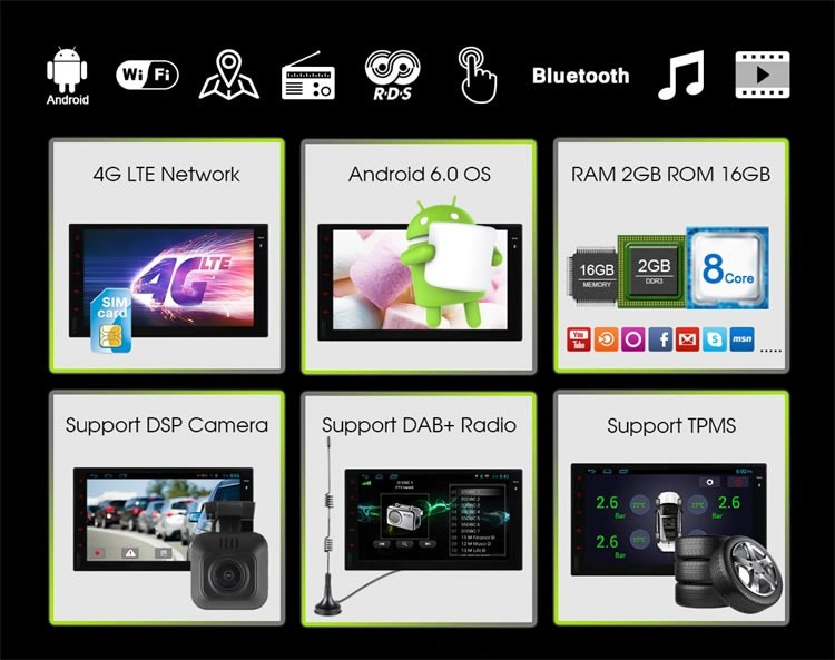 2G Ram Wholesale price quad core Android 6.0 car stereo for 2din univresal built in 4G LTE 1024*600