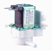 quick hydraulic inlet valve cheap solenoid hydraulic control valve