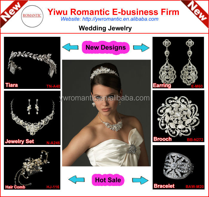 Factory wholesale china bridal wedding gold plated jewelry