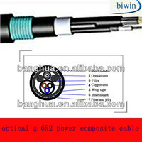 optical g.652 power composite cable