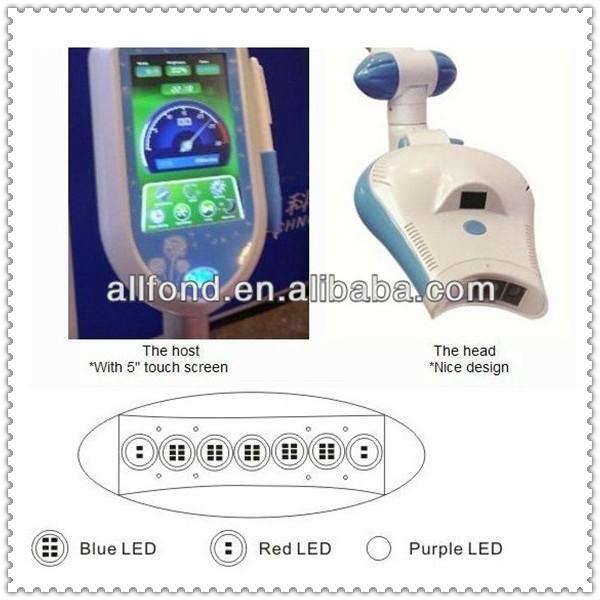 buy zoom whitening machine
