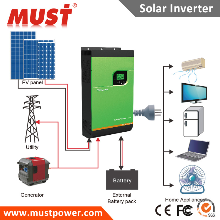 1KVA-5KVA Hybrid Pure Sine Wave Solar Powered Inverter Air Conditioner and Generator
