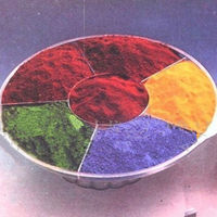 Manufacture iron oxide pigment / asphalt color pigment for paving