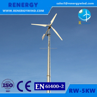 Best wind power generators deliver more electric power for home use