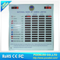 exchange currency panel screen \ red led money exchange rate display board \ bank exchange display banner