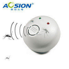 Home supplies stocks electronic insect killer