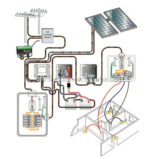Simple 250w Inverter Circuit Diagram likewise 925350 as well How To Wire Two 24v Solar Panels In together with Solar Energy System as well 220 Volts Power Inverter Using Ne555 And Mosfet. on 1 watt solar battery charger circuit diagram