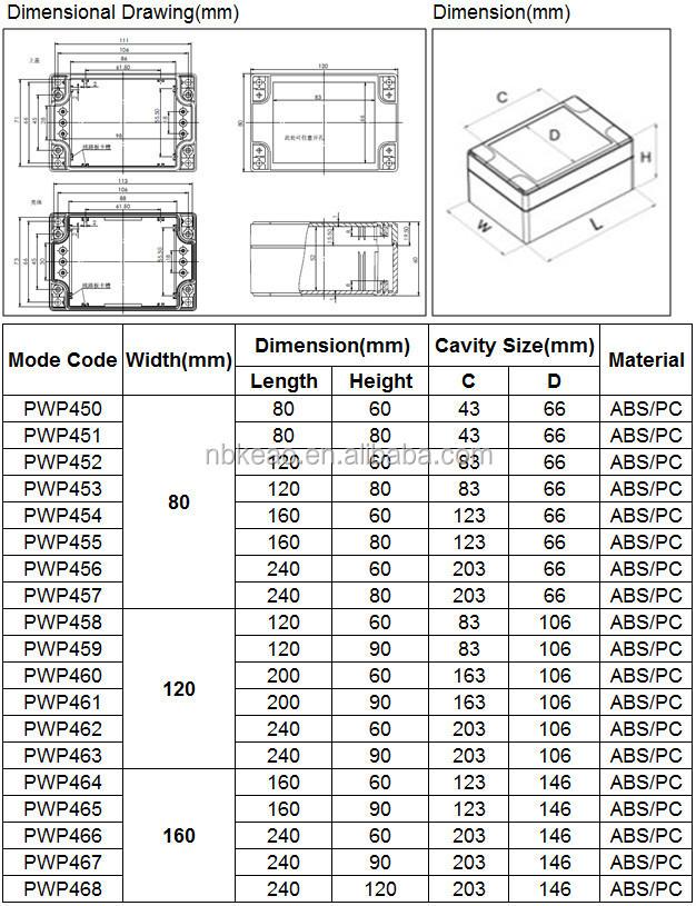 Plastic Underground Waterproof Electrical Junction Box