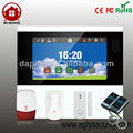 New full 868mhz gsm security wireless smart security alarm system