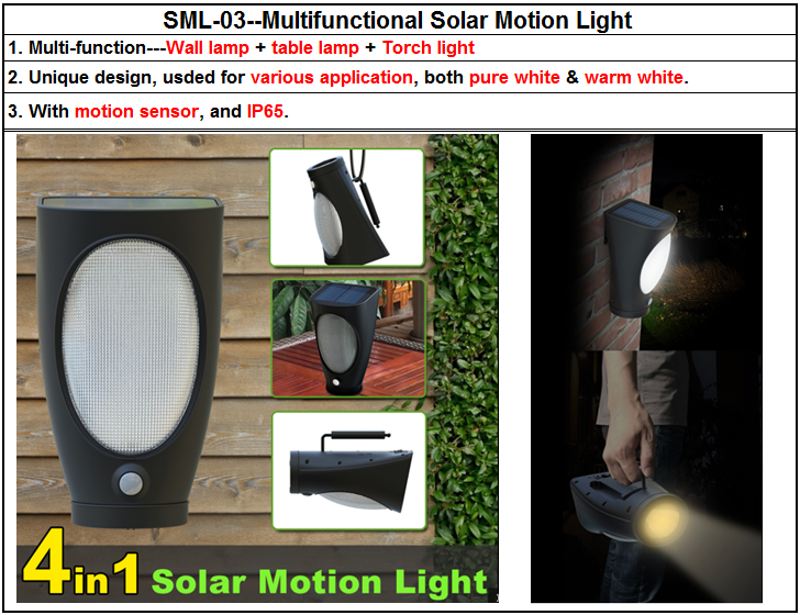 Energy Saving Motion Sensor Led Camping Light Led Rechargable