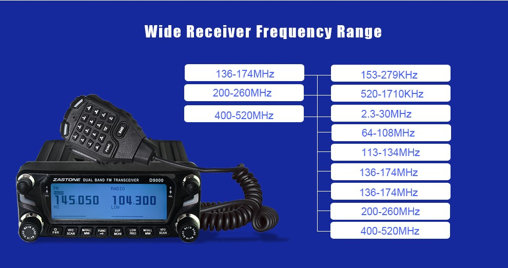 High quality mobile woki toki ZASTONE D9000 dual band mobile transceiver with large LCD display