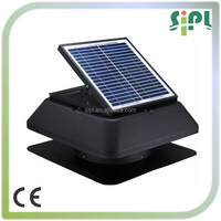 0 electricity payment! innovative energy products new ideas solar products rooftop ventilator